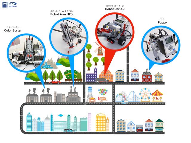 ロボットの街をプログラムしよう
